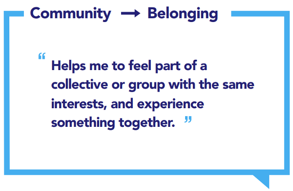 Community - Belonging: Helps me to feel part of collective or group with the same interests, and experience something together.