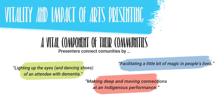 Presenters: a vital component of their communities